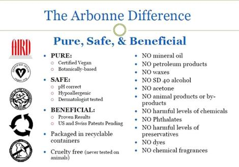 What makes Arbonne different...