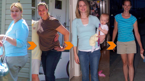 My Weight Management Journey